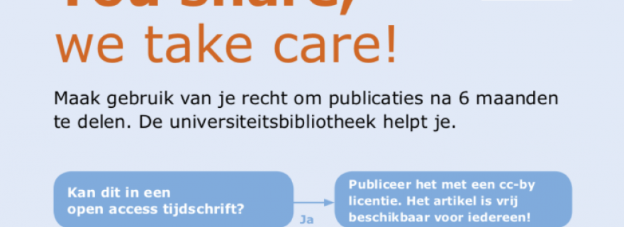 Tip 3: Use your right to share all your peer reviewed articles after six months
