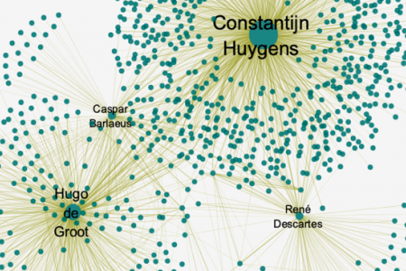 Descartes, social networks and popular culture: An excursion into digital scholarship